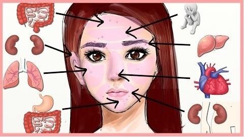 Mụn trên khuôn mặt nói lên điều gì