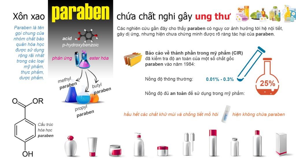 paraben-1-1438430157